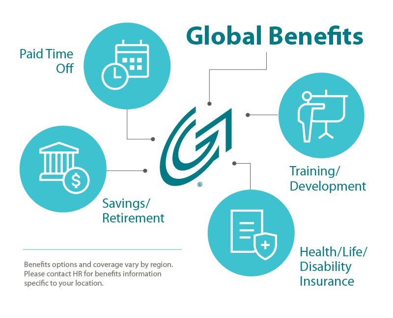 Glatfelter Benefits Infographic
